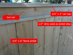How to Build a Cedar Privacy Fence