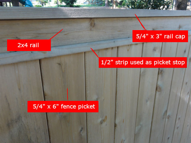 fence_withlabels
